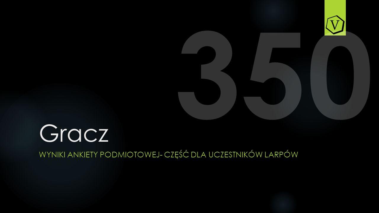 350 Gracz wyniki ankiety podmiotowej- część dla uczestników larpóW