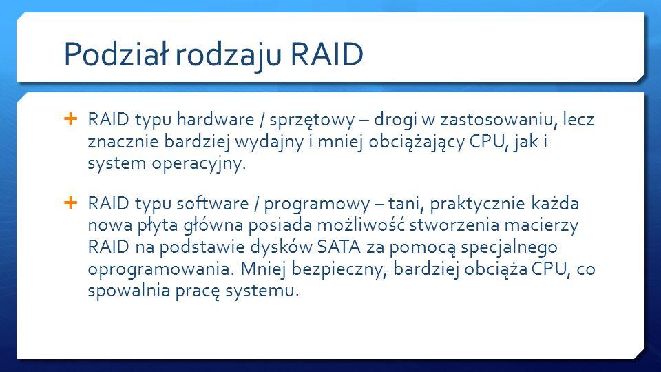 Podział rodzaju RAID