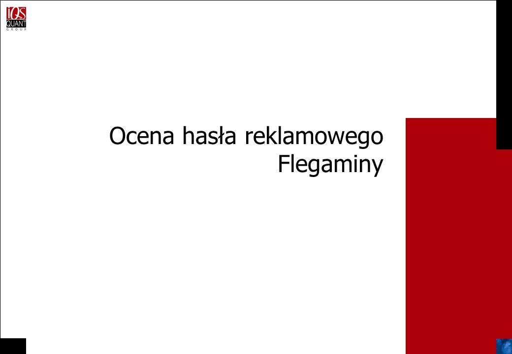Ocena hasła reklamowego Flegaminy