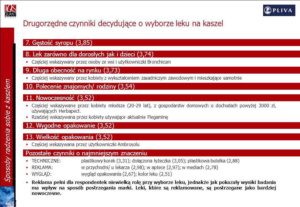 Drugorzędne czynniki decydujące o wyborze leku na kaszel