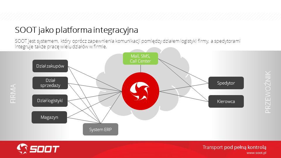 SOOT jako platforma integracyjna