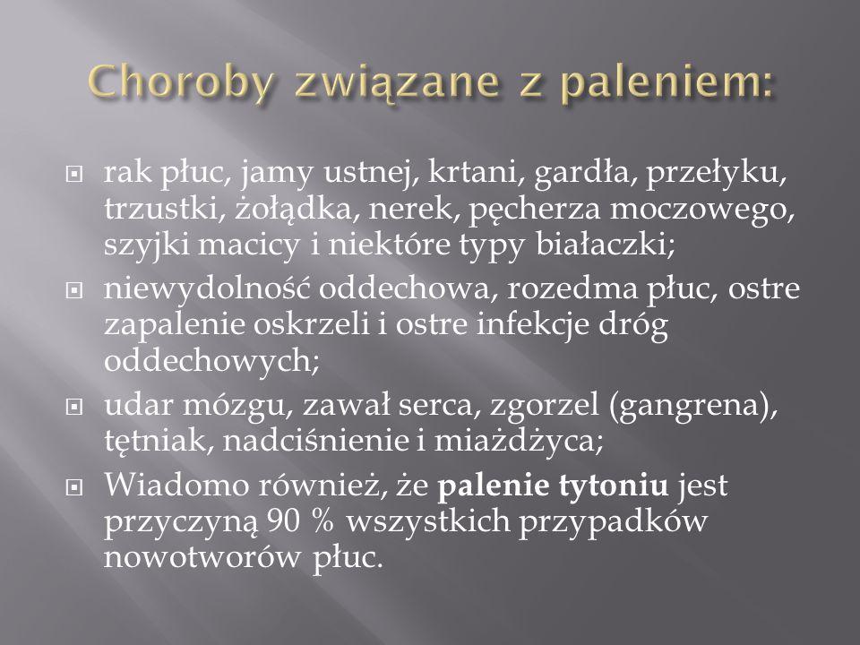 Choroby związane z paleniem: