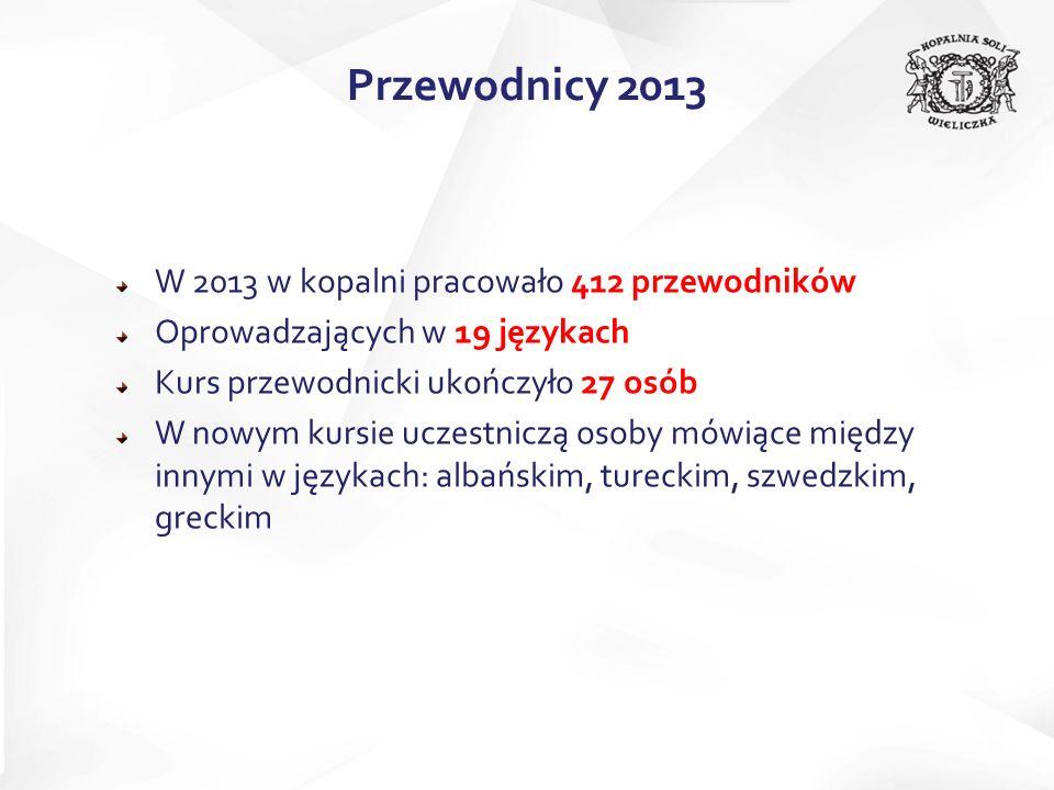 Przewodnicy 2013 W 2013 w kopalni pracowało 412 przewodników