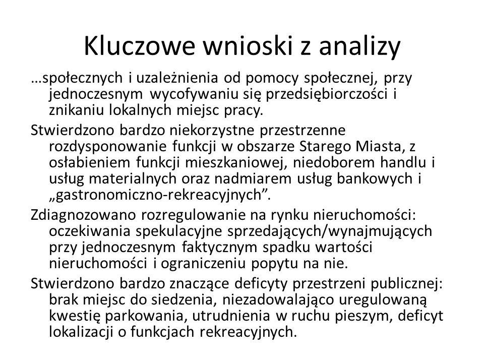 Kluczowe wnioski z analizy