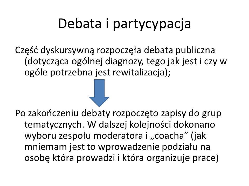 Debata i partycypacja
