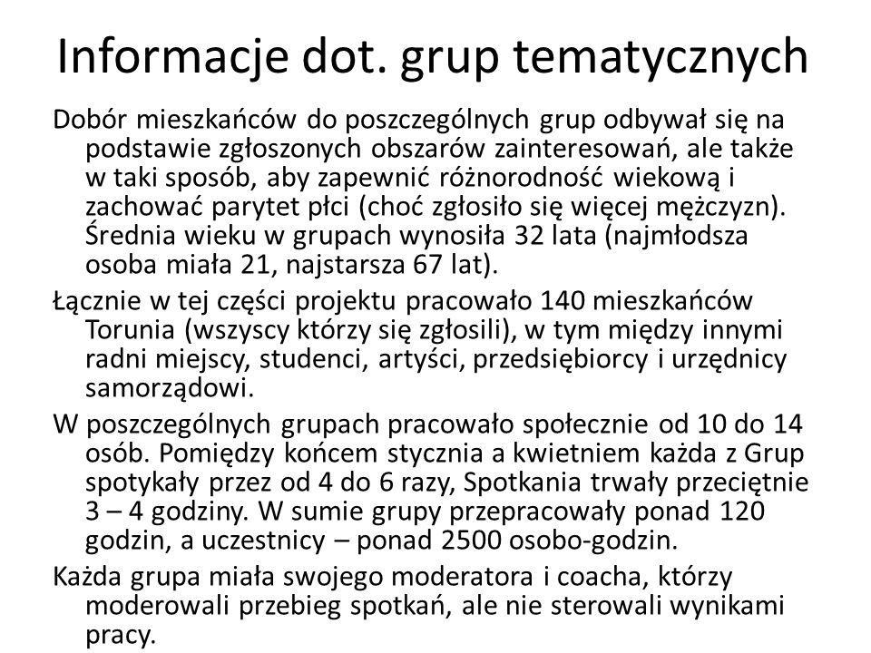 Informacje dot. grup tematycznych
