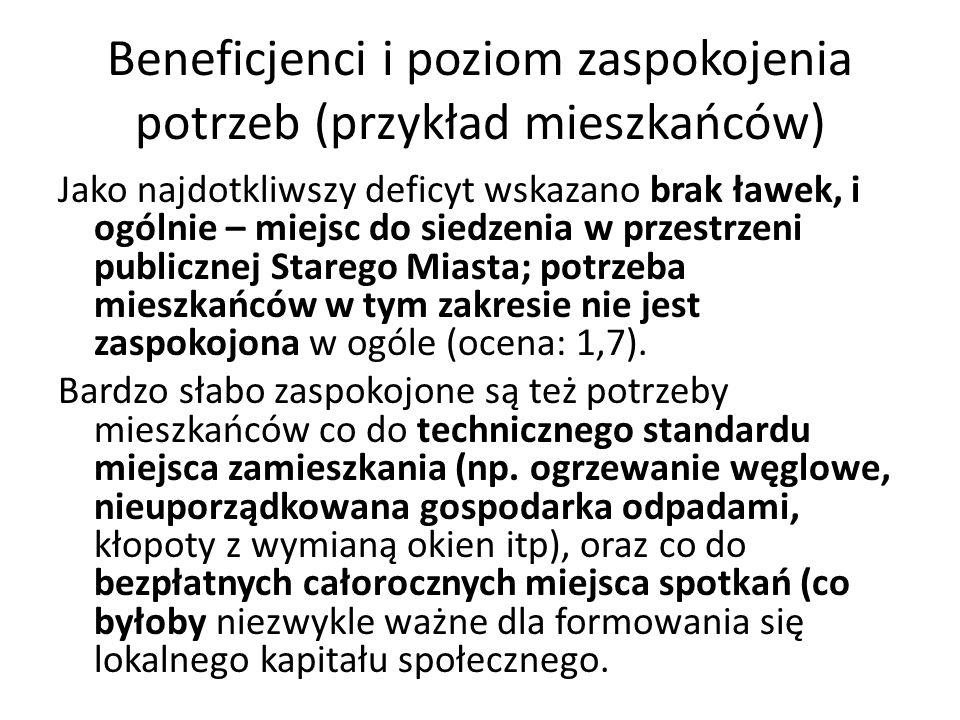 Beneficjenci i poziom zaspokojenia potrzeb (przykład mieszkańców)