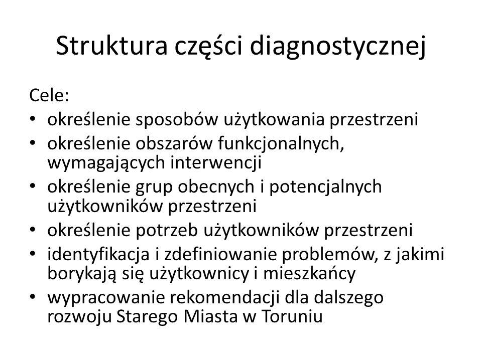 Struktura części diagnostycznej