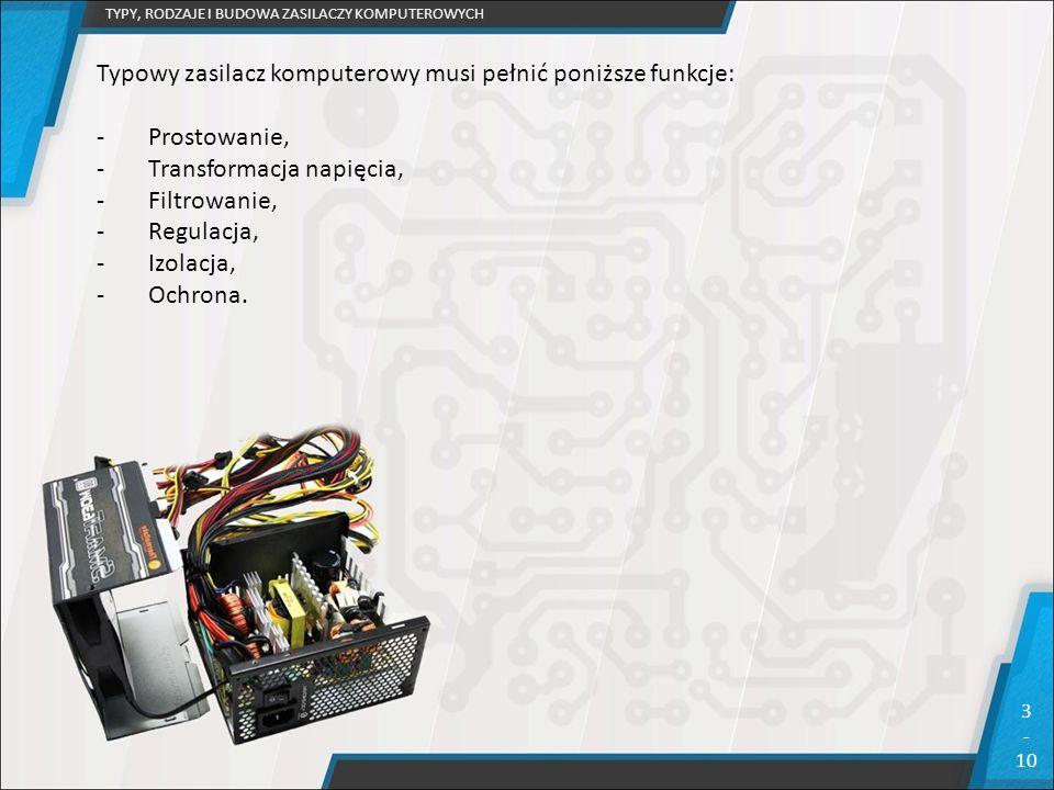 Typowy zasilacz komputerowy musi pełnić poniższe funkcje: