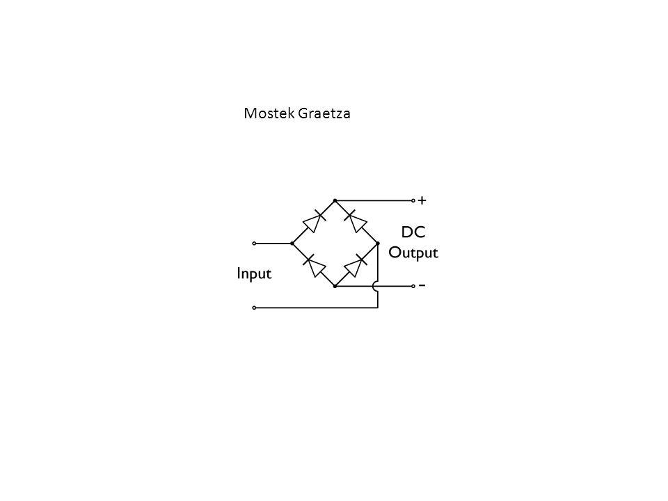 Mostek Graetza