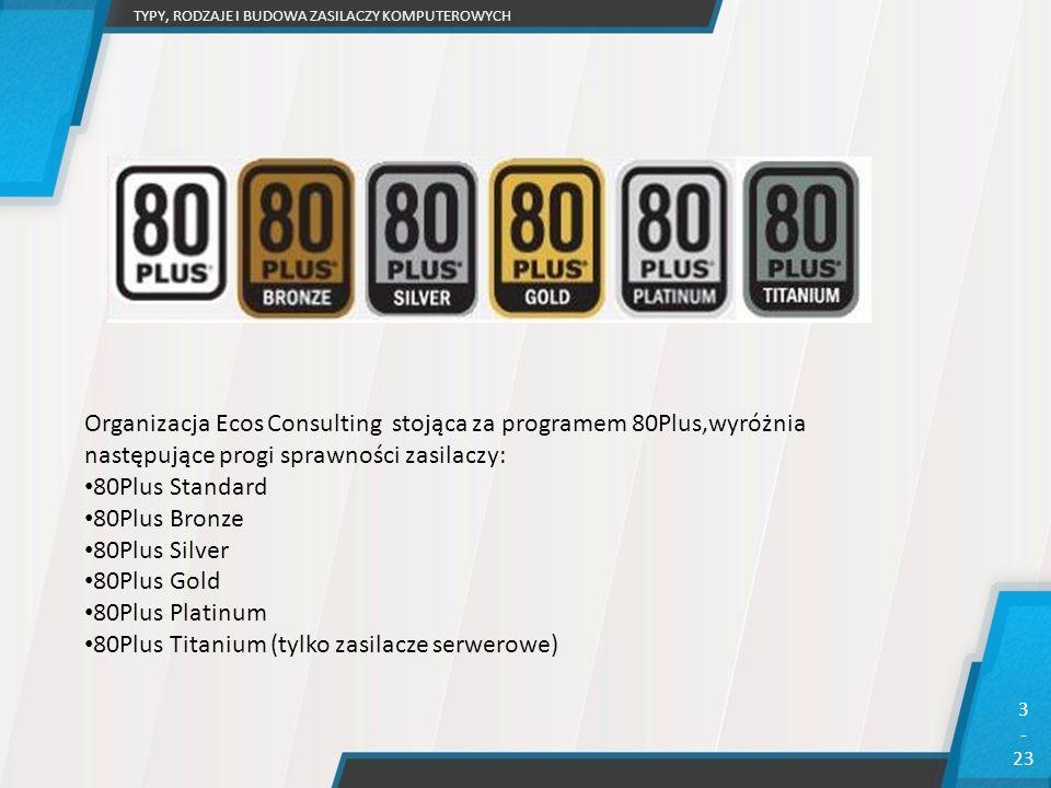 80Plus Titanium (tylko zasilacze serwerowe)