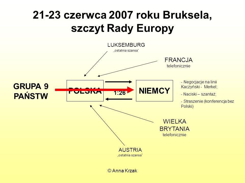 21-23 czerwca 2007 roku Bruksela, szczyt Rady Europy