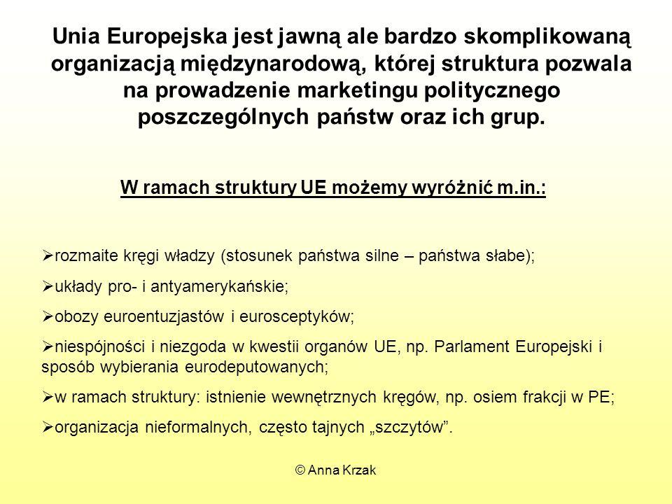 Unia Europejska jest jawną ale bardzo skomplikowaną organizacją międzynarodową, której struktura pozwala na prowadzenie marketingu politycznego poszczególnych państw oraz ich grup.