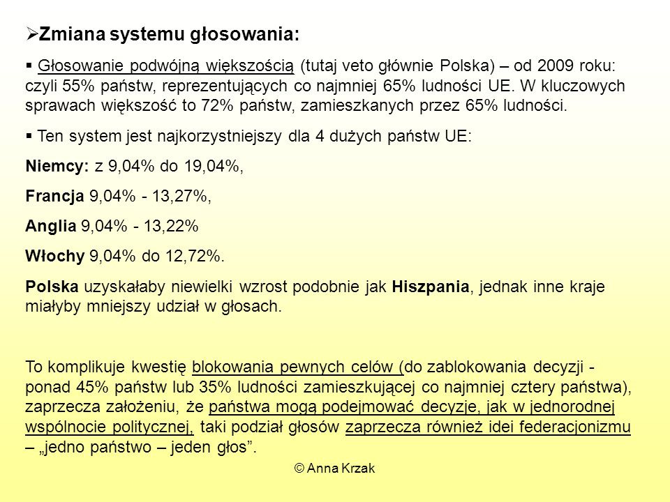 Zmiana systemu głosowania: