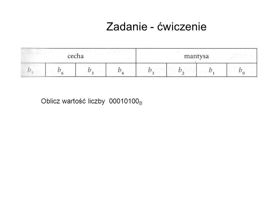 Zadanie - ćwiczenie Oblicz wartość liczby 00010100B