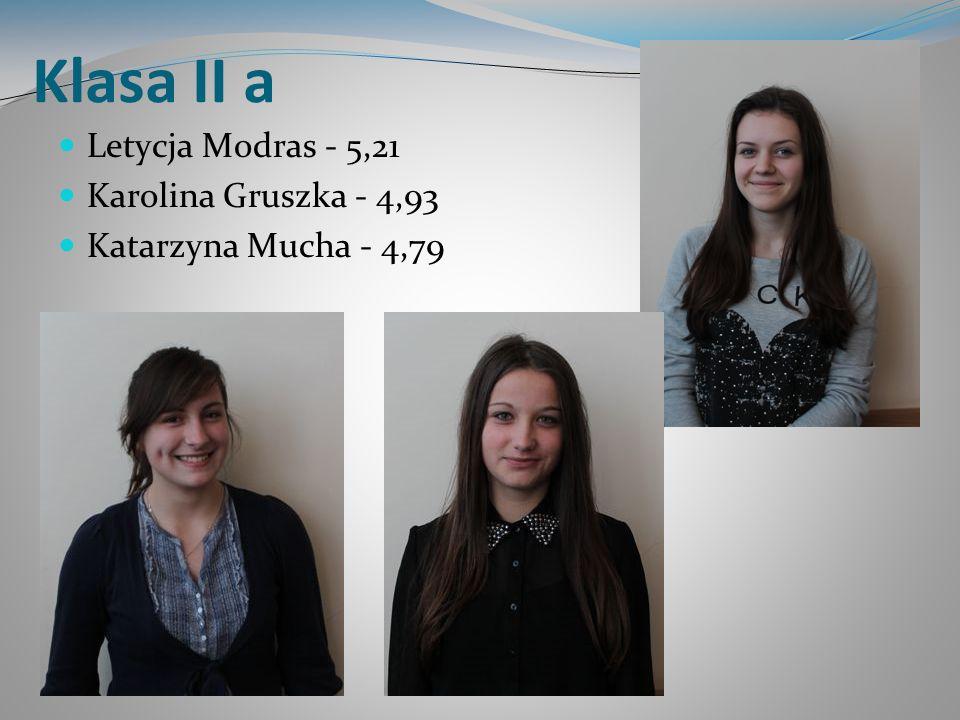 Klasa II a Letycja Modras - 5,21 Karolina Gruszka - 4,93