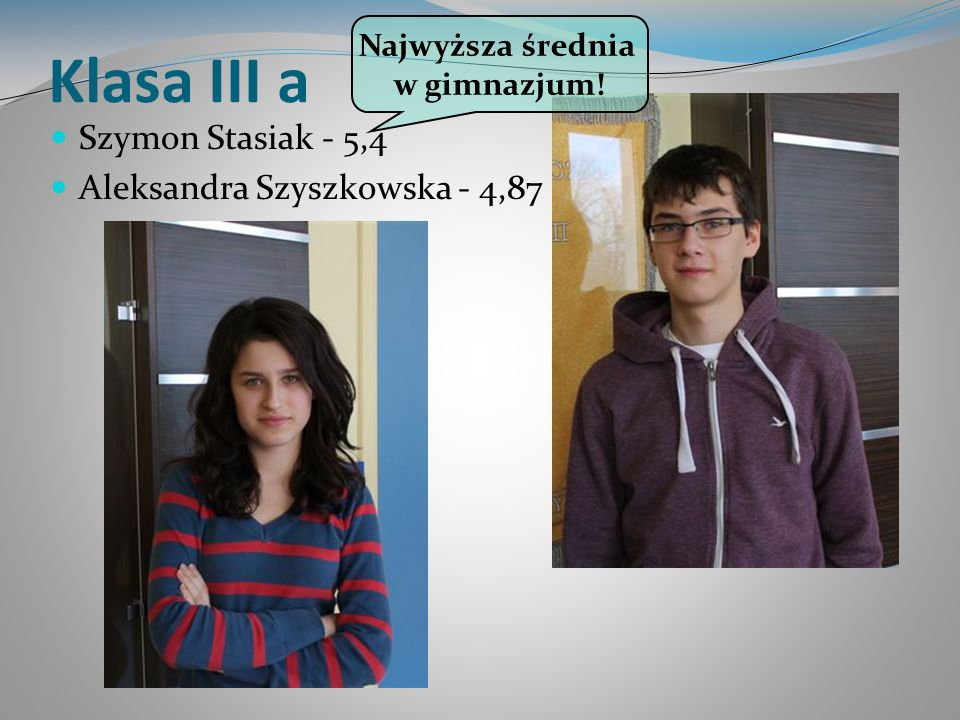 Klasa III a Szymon Stasiak - 5,4 Aleksandra Szyszkowska - 4,87