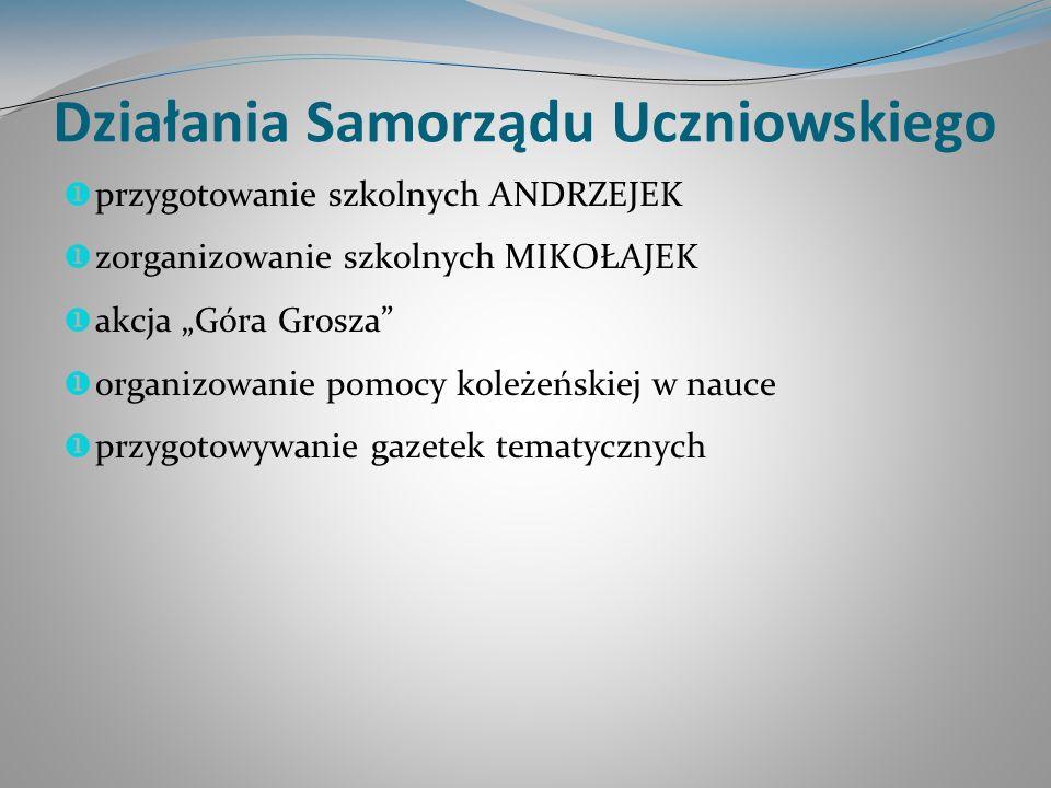 Działania Samorządu Uczniowskiego