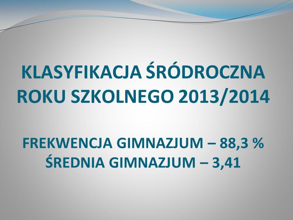 KLASYFIKACJA ŚRÓDROCZNA ROKU SZKOLNEGO 2013/2014 FREKWENCJA GIMNAZJUM – 88,3 % ŚREDNIA GIMNAZJUM – 3,41