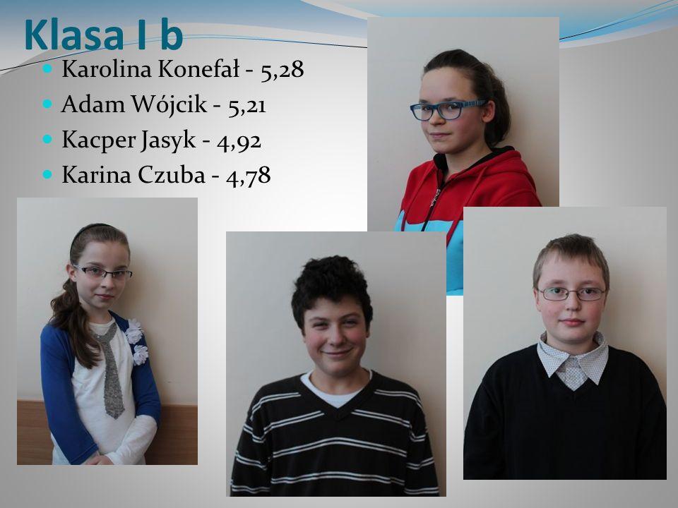 Klasa I b Karolina Konefał - 5,28 Adam Wójcik - 5,21