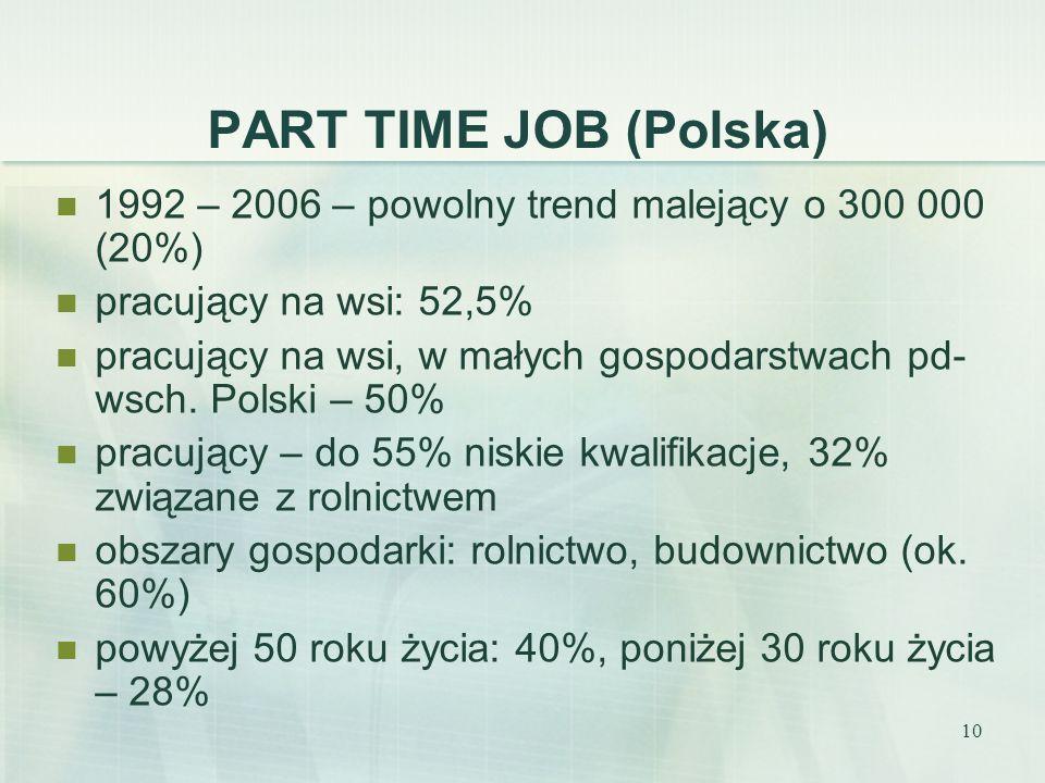 PART TIME JOB (Polska)1992 – 2006 – powolny trend malejący o 300 000 (20%) pracujący na wsi: 52,5%