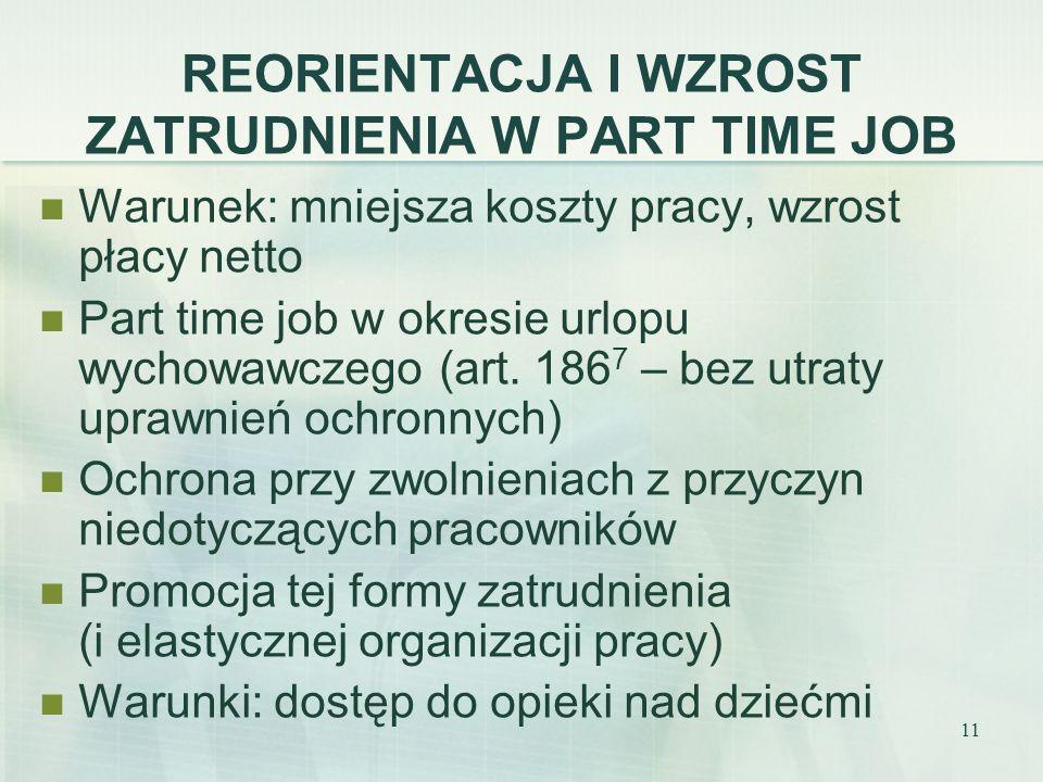 REORIENTACJA I WZROST ZATRUDNIENIA W PART TIME JOB