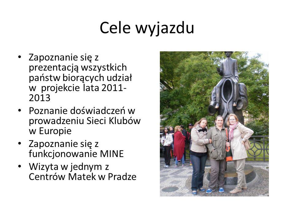 Cele wyjazdu Zapoznanie się z prezentacją wszystkich państw biorących udział w projekcie lata 2011-2013.
