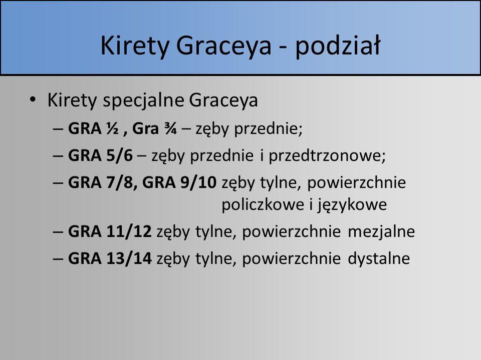 Kirety Graceya - podział