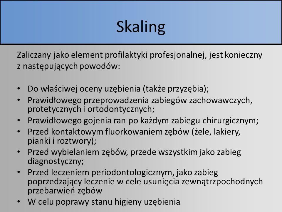 Skaling Zaliczany jako element profilaktyki profesjonalnej, jest konieczny. z następujących powodów: