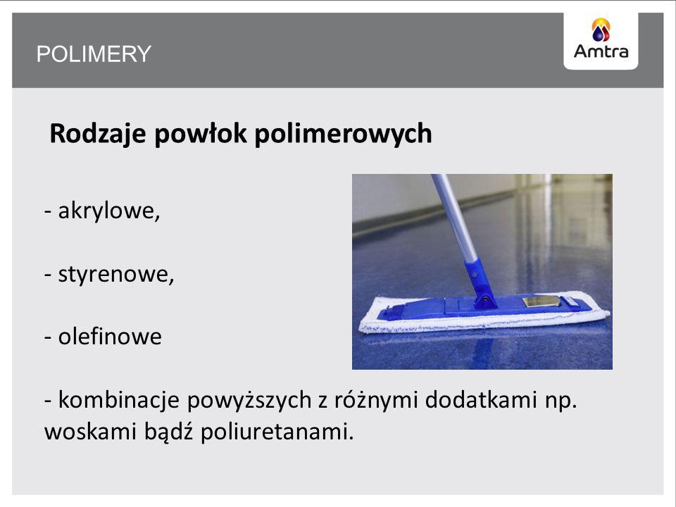 Rodzaje powłok polimerowych