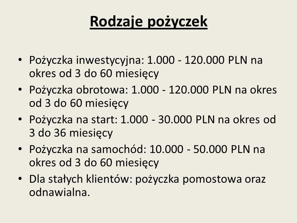 Rodzaje pożyczek Pożyczka inwestycyjna: 1.000 - 120.000 PLN na okres od 3 do 60 miesięcy.
