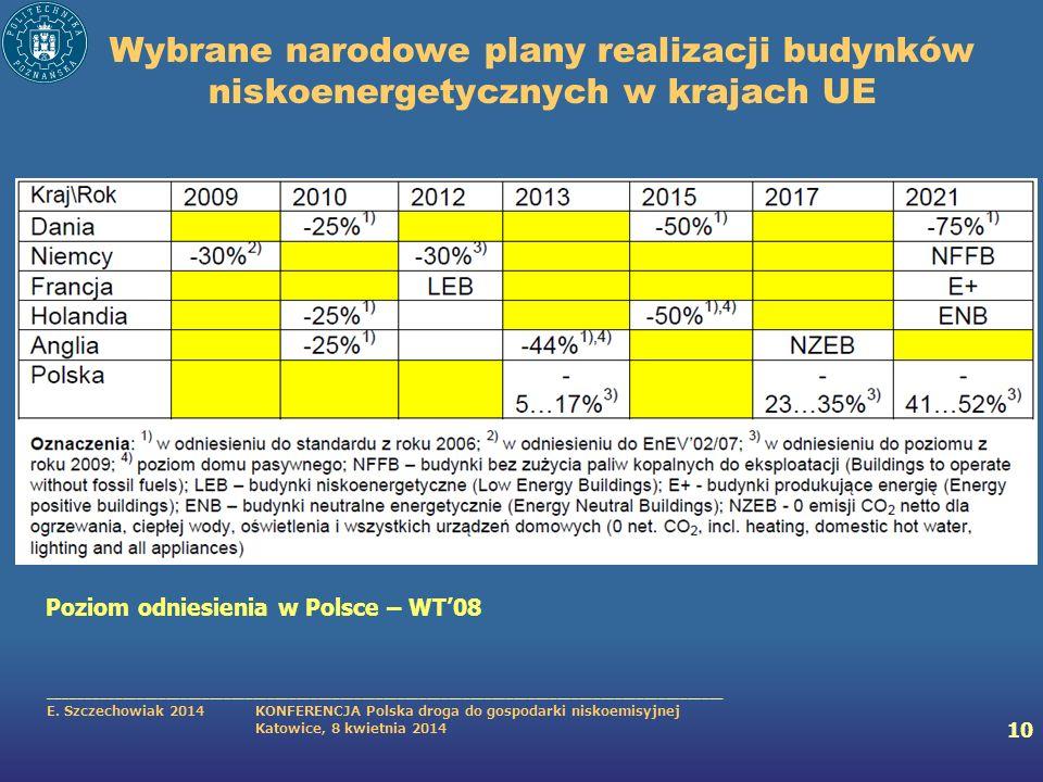 Wybrane narodowe plany realizacji budynków niskoenergetycznych w krajach UE