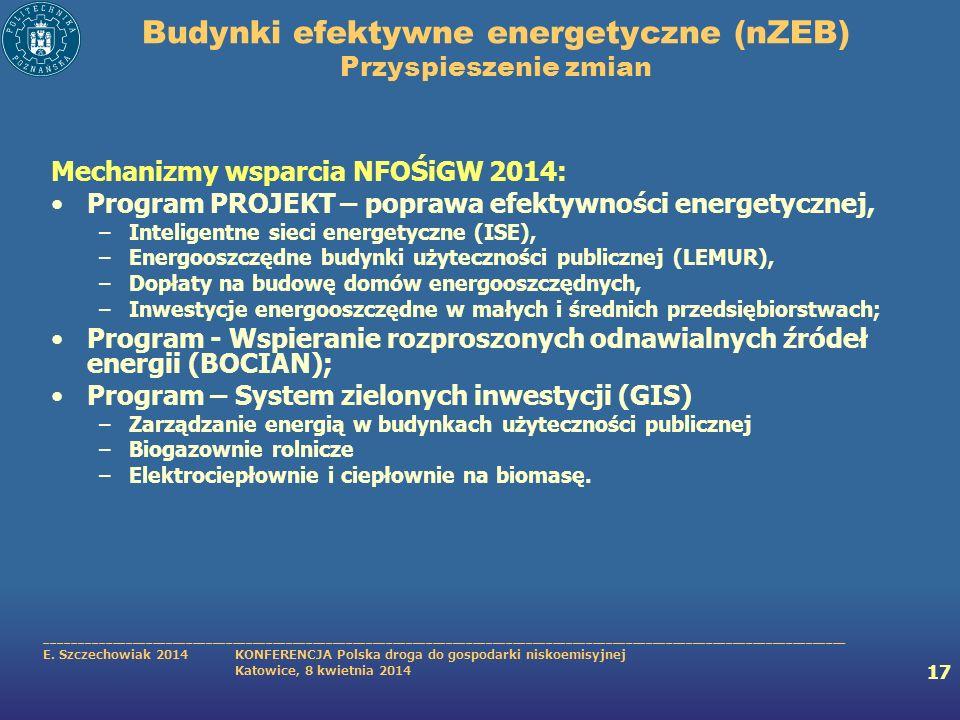 Budynki efektywne energetyczne (nZEB) Przyspieszenie zmian
