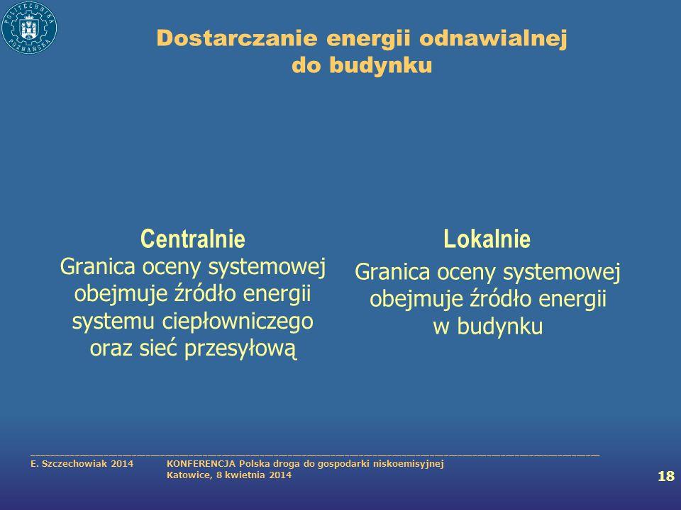 Dostarczanie energii odnawialnej do budynku