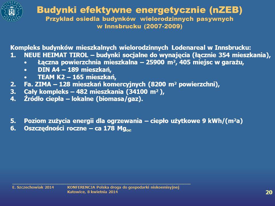 Budynki efektywne energetycznie (nZEB) Przykład osiedla budynków wielorodzinnych pasywnych w Innsbrucku (2007-2009)