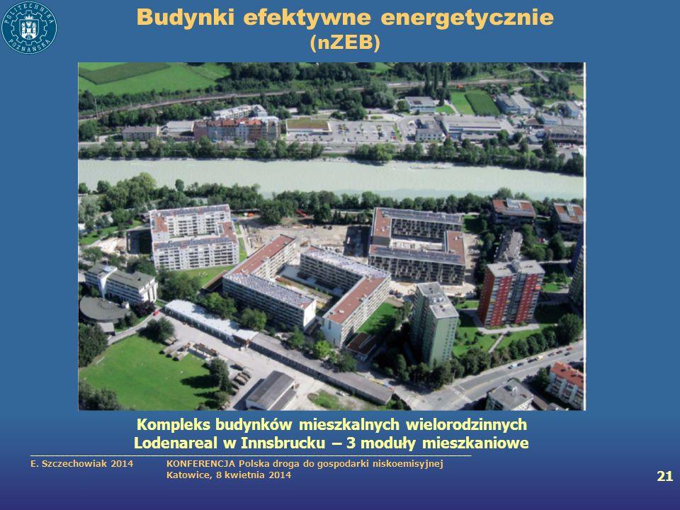 Budynki efektywne energetycznie (nZEB)