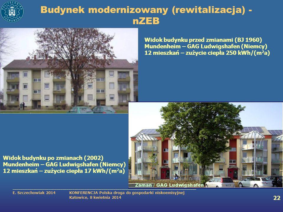 Budynek modernizowany (rewitalizacja) - nZEB