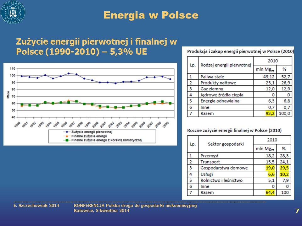 Energia w Polsce Zużycie energii pierwotnej i finalnej w Polsce (1990-2010) – 5,3% UE.