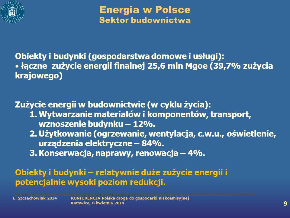 Energia w Polsce Sektor budownictwa