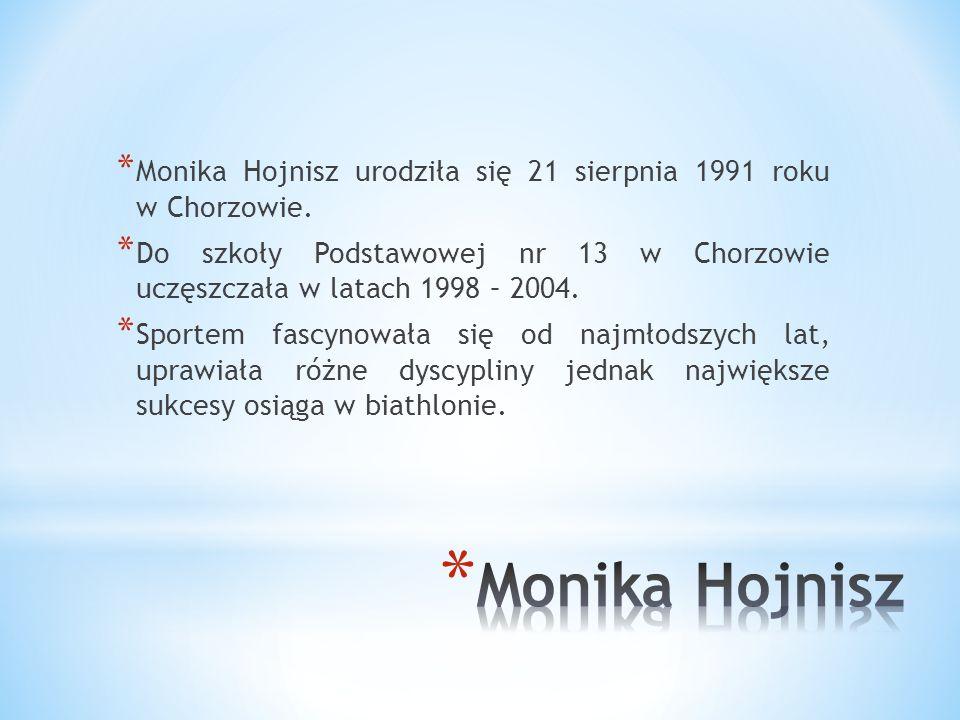 Monika Hojnisz urodziła się 21 sierpnia 1991 roku w Chorzowie.