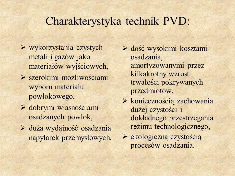 Charakterystyka technik PVD:
