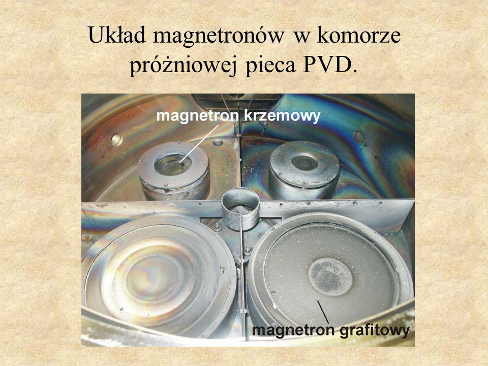 Układ magnetronów w komorze próżniowej pieca PVD.
