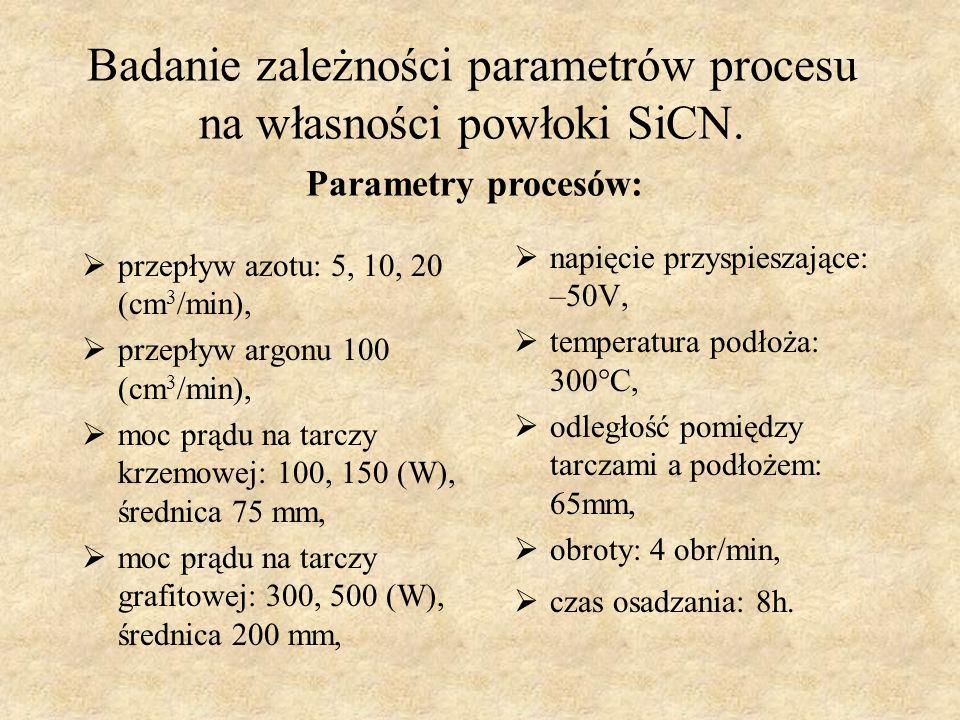 Badanie zależności parametrów procesu na własności powłoki SiCN.