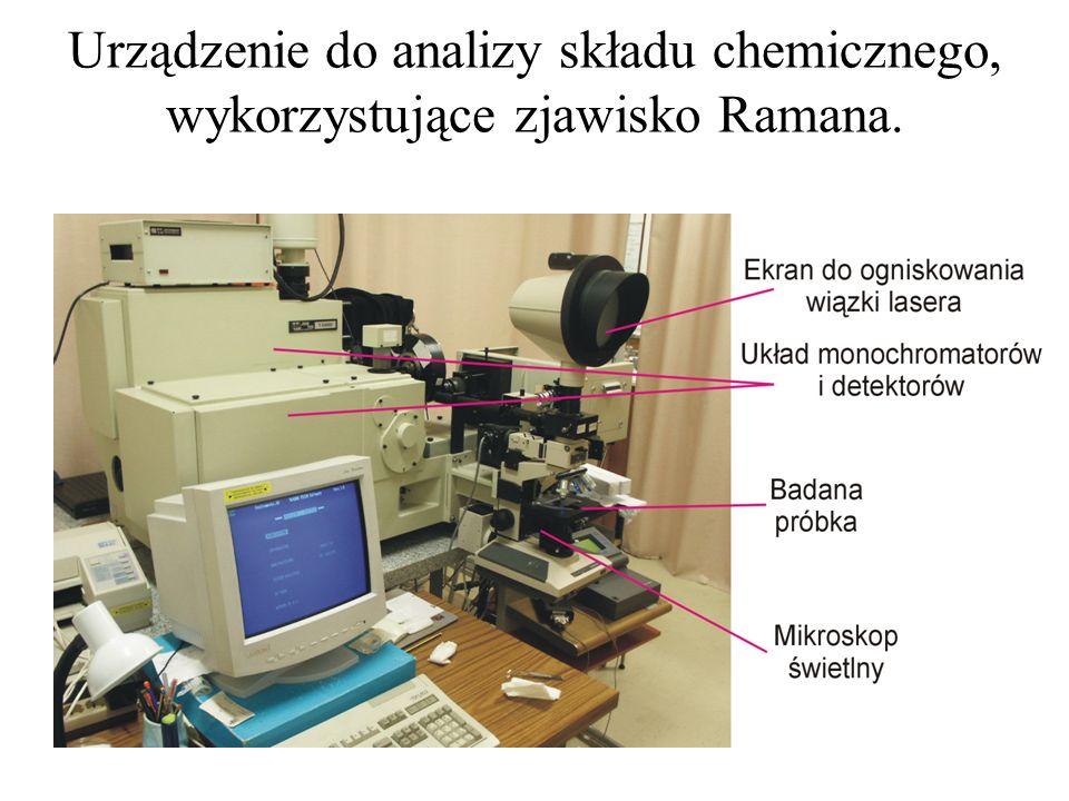 Urządzenie do analizy składu chemicznego, wykorzystujące zjawisko Ramana.