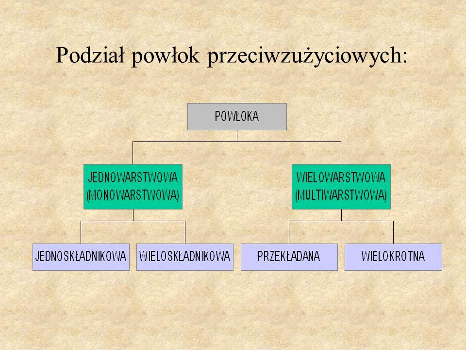 Podział powłok przeciwzużyciowych: