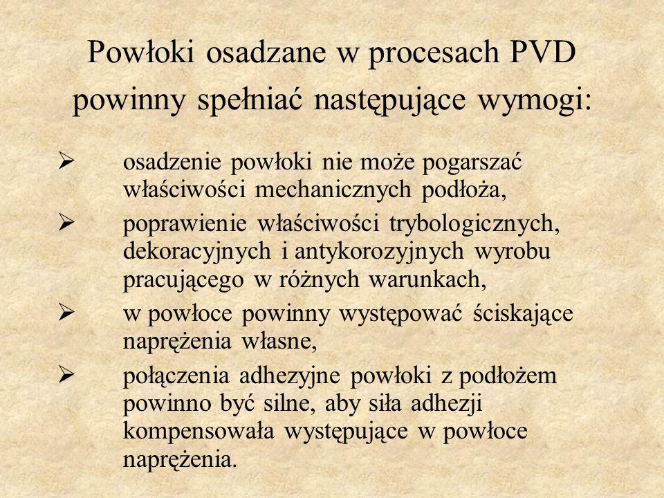 Powłoki osadzane w procesach PVD powinny spełniać następujące wymogi: