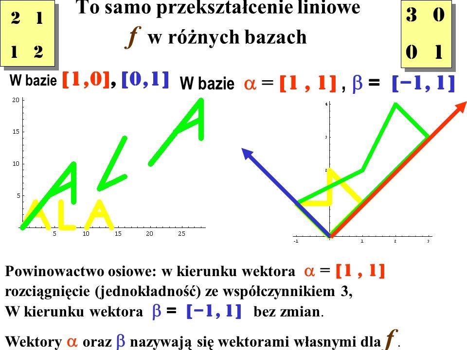 To samo przekształcenie liniowe f w różnych bazach