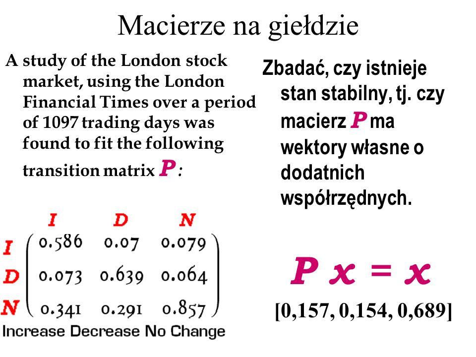 P x = x Macierze na giełdzie
