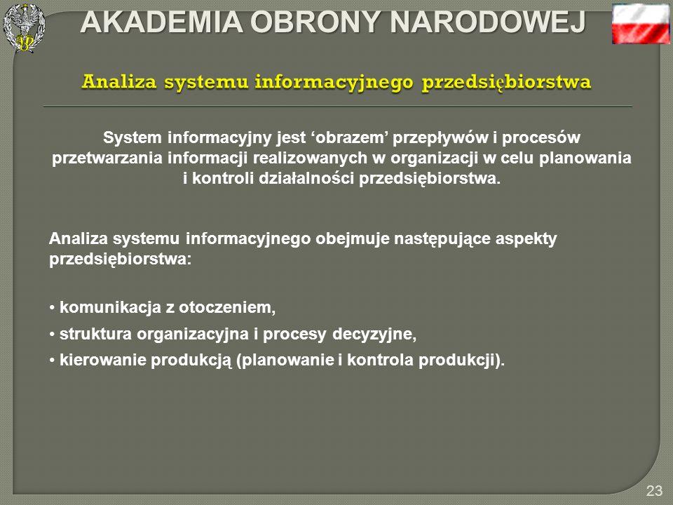 Analiza systemu informacyjnego przedsiębiorstwa