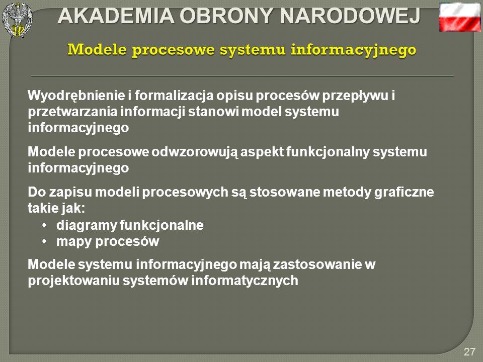 Modele procesowe systemu informacyjnego